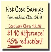 How Elite saves you money